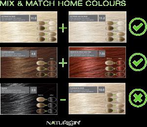 Mixing Hair Color Shades By Maria Wahlin Naturigin